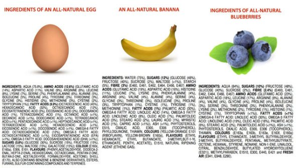 natural-product-ingredients