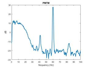 Power spectral density calculated using PMTM