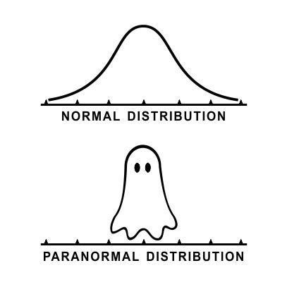 normal-distribution