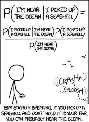 bayes theorem joke