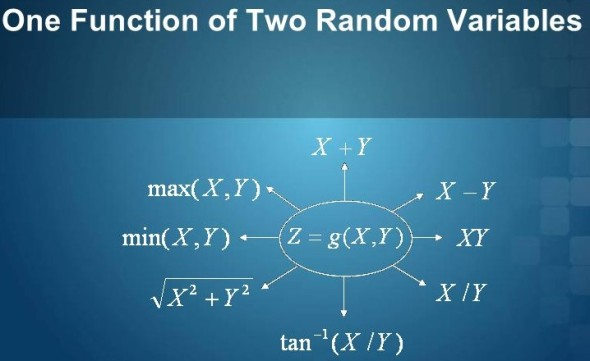 One Function of Two Random Variables
