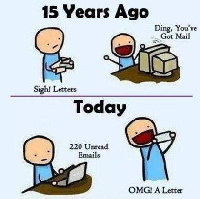 letters vs email