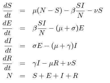 SEIR model equations